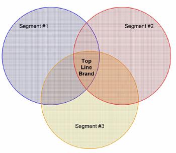 segment-brands-350w
