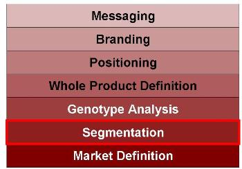 marketing_strategy_stack_w350